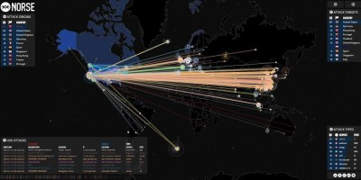Почему угроза DDos-атак в России стремительно растет